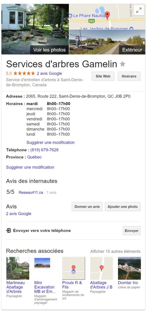 Knowledge graph Gamelin