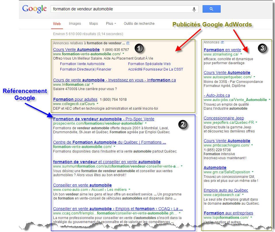 Référencement Web ou publicité AdWords